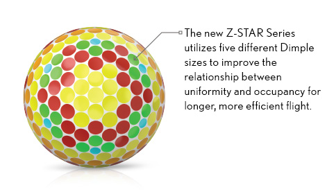 Z-STAR Dimple Size